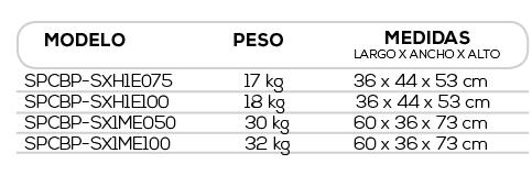 SPCBP-SXH1E050-caracteristicas