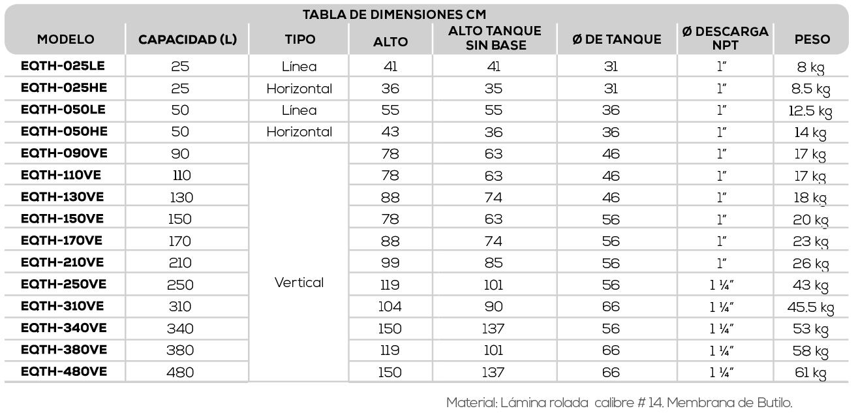 Tanques hidroneum ticos hidroneumaticos evans for Estanque de agua 10000 litros precio